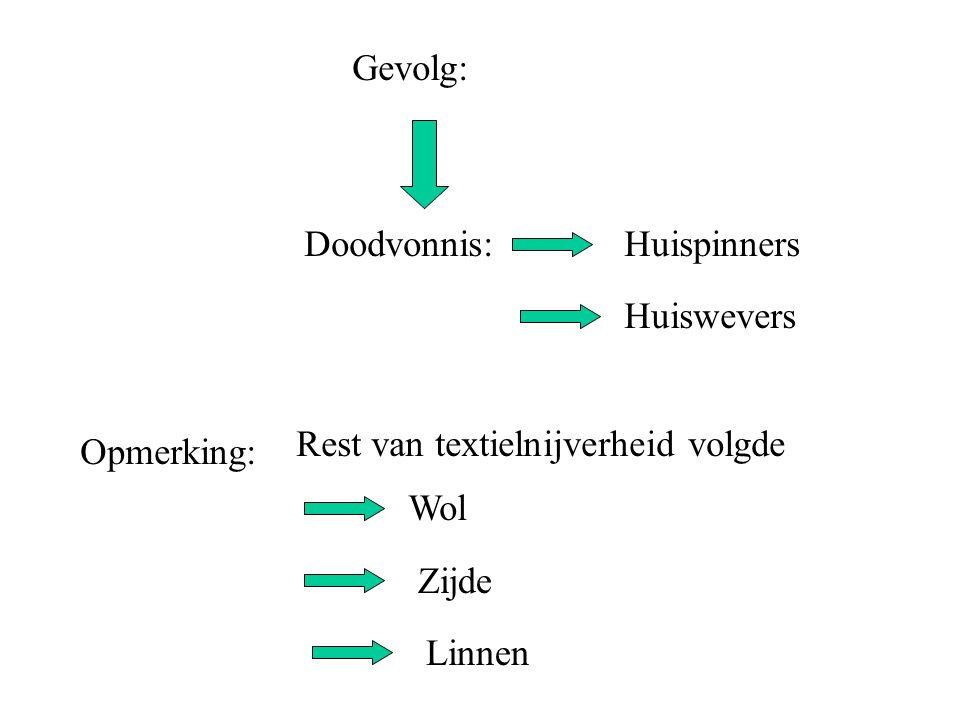 Gevolg: Doodvonnis:Huispinners Huiswevers Opmerking: Rest van textielnijverheid volgde Wol Zijde Linnen