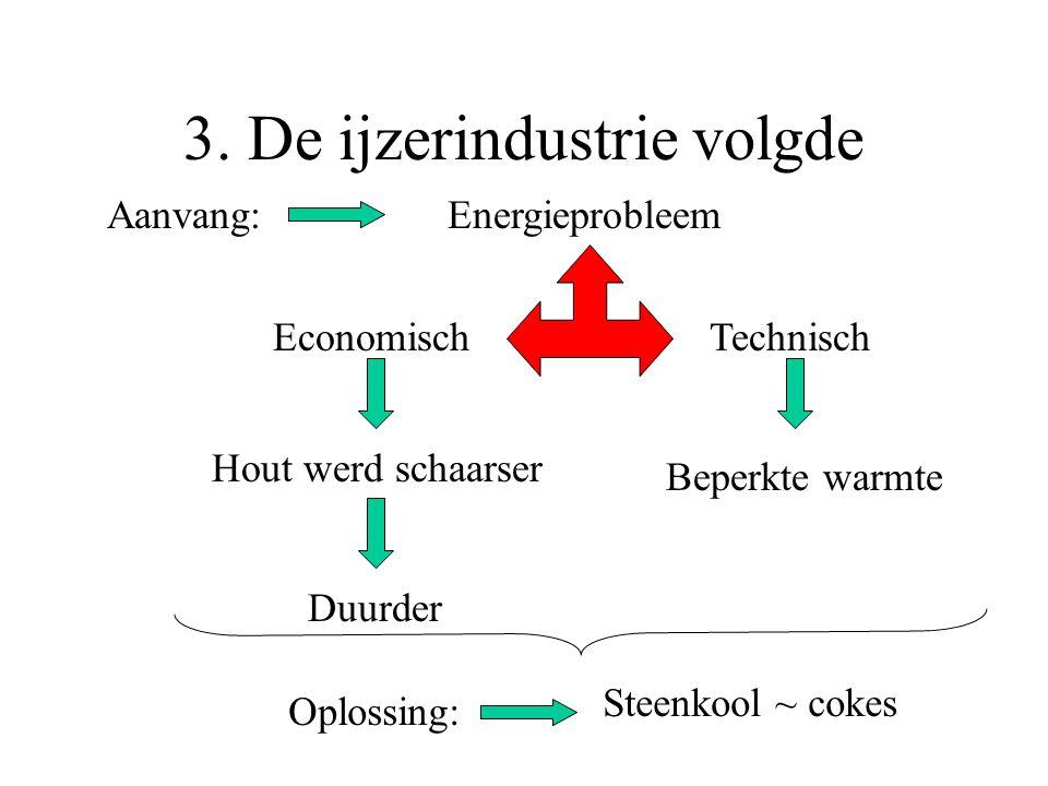3. De ijzerindustrie volgde Aanvang:Energieprobleem Economisch Hout werd schaarser Duurder Technisch Beperkte warmte Oplossing: Steenkool ~ cokes