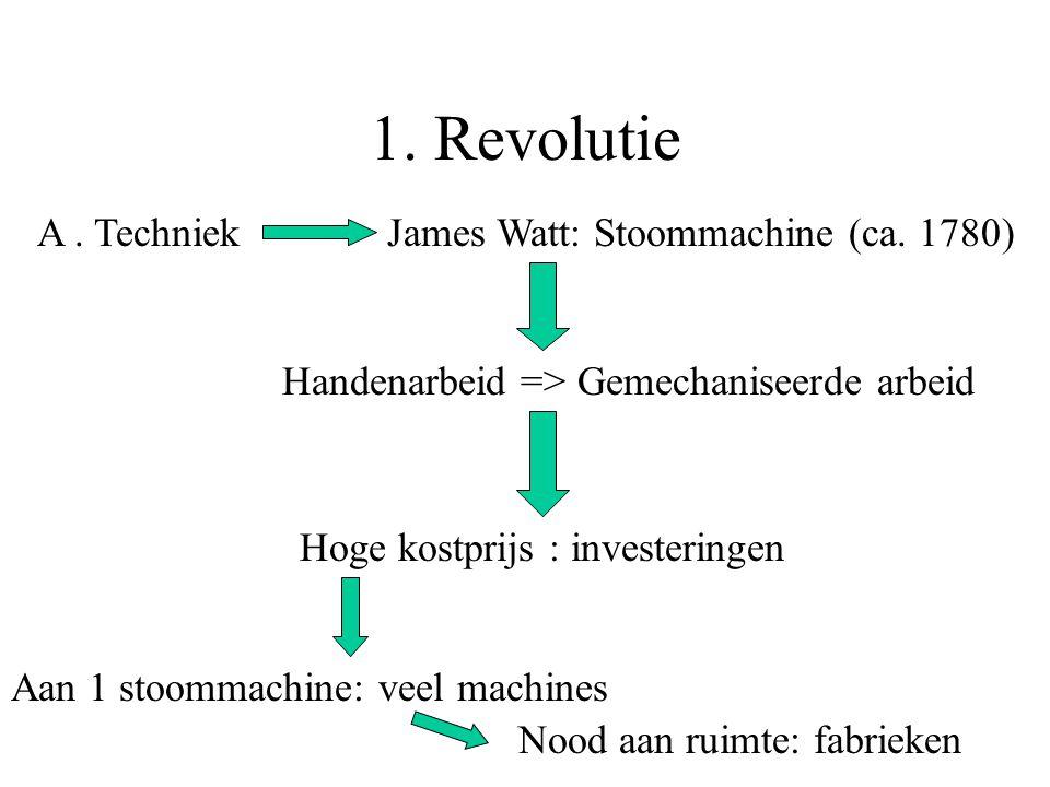 1. Revolutie A. TechniekJames Watt: Stoommachine (ca. 1780) Handenarbeid => Gemechaniseerde arbeid Hoge kostprijs : investeringen Aan 1 stoommachine: