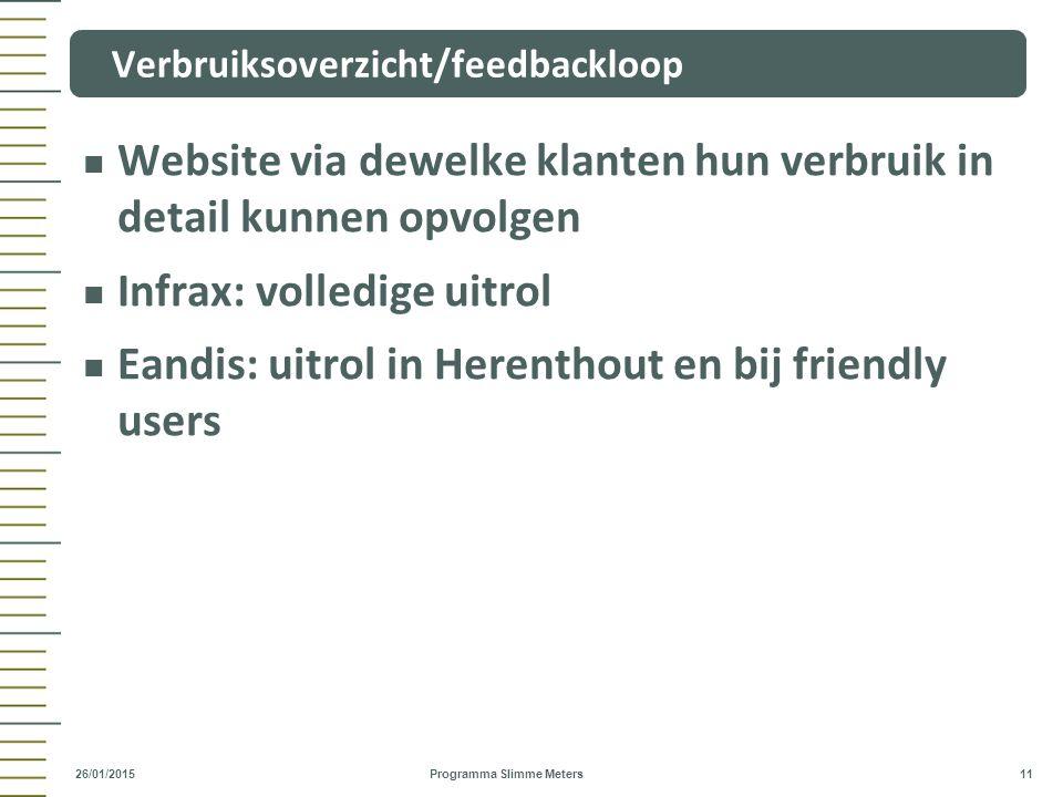 Website via dewelke klanten hun verbruik in detail kunnen opvolgen Infrax: volledige uitrol Eandis: uitrol in Herenthout en bij friendly users Verbrui