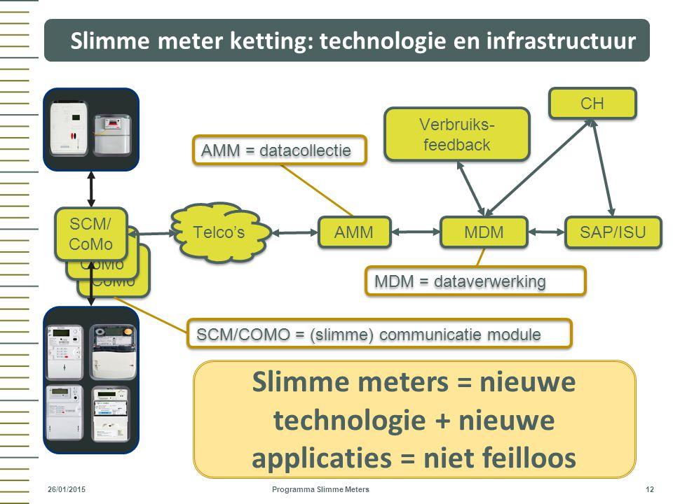 SCM/ CoMo Slimme meter ketting: technologie en infrastructuur Programma Slimme Meters 12 26/01/2015 Telco's SAP/ISU AMM SCM/ CoMo CH SCM/COMO = (slimm