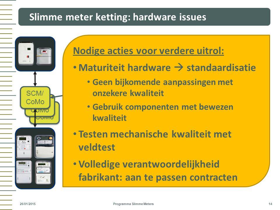 SCM/ CoMo Slimme meter ketting: hardware issues Programma Slimme Meters 14 26/01/2015 Telco's MDM AMM SCM/ CoMo CH Nodige acties voor verdere uitrol: