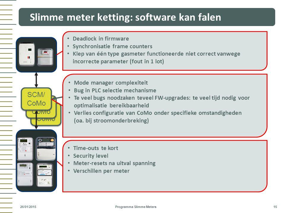 SCM/ CoMo Slimme meter ketting: software kan falen Programma Slimme Meters 15 26/01/2015 Telco's MDM AMM SCM/ CoMo CH Mode manager complexiteit Bug in