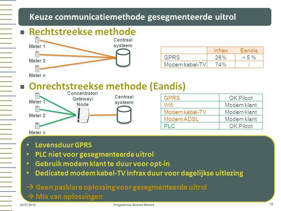 Rechtstreekse methode Keuze communicatiemethode gesegmenteerde uitrol Programma Slimme Meters 18 26/01/2015 Meter 1 Meter 2 Meter n … Concentrator/ Ga