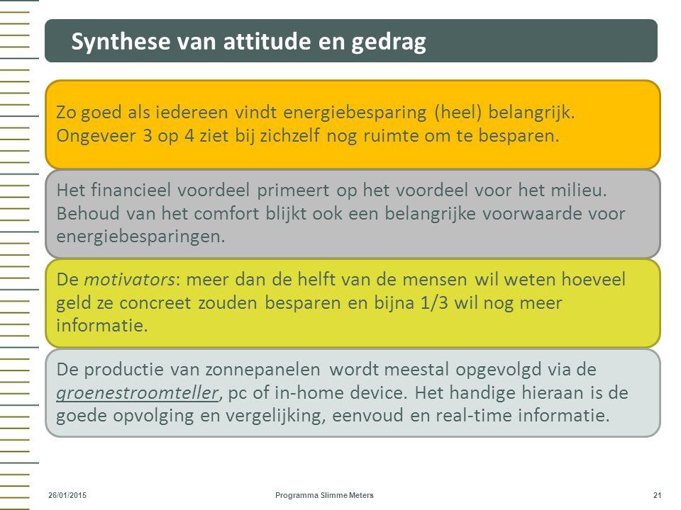Synthese van attitude en gedrag Programma Slimme Meters 21 26/01/2015 Zo goed als iedereen vindt energiebesparing (heel) belangrijk. Ongeveer 3 op 4 z