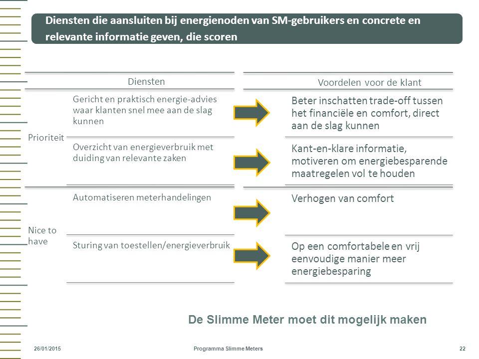 Diensten die aansluiten bij energienoden van SM-gebruikers en concrete en relevante informatie geven, die scoren Programma Slimme Meters 22 26/01/2015