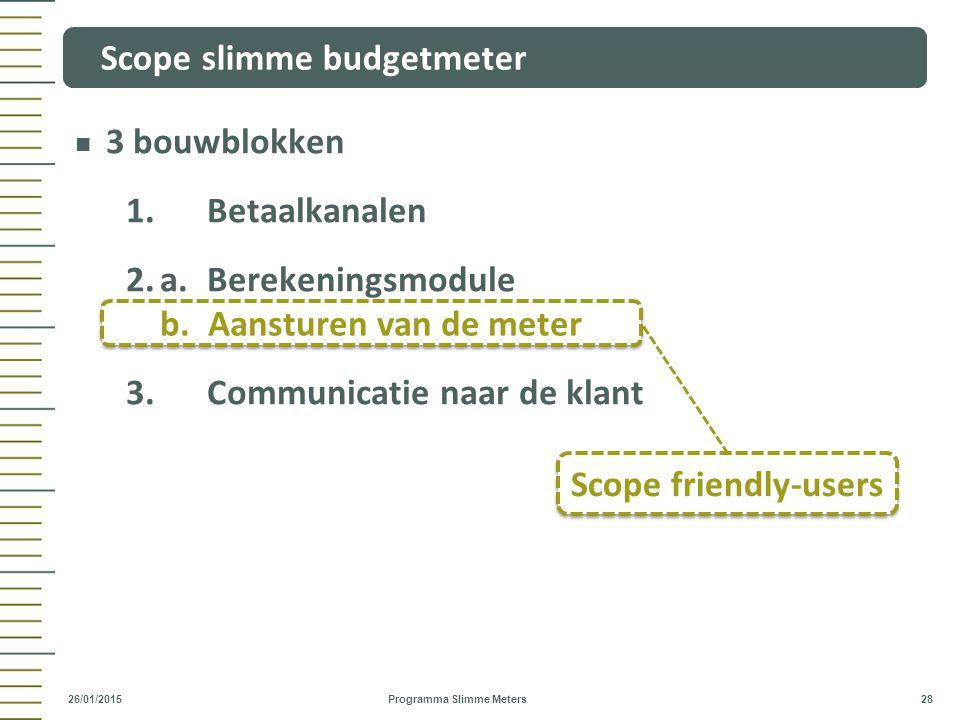 3 bouwblokken 1.Betaalkanalen 2.a.Berekeningsmodule b.Aansturen van de meter 3.Communicatie naar de klant Scope slimme budgetmeter Programma Slimme Me