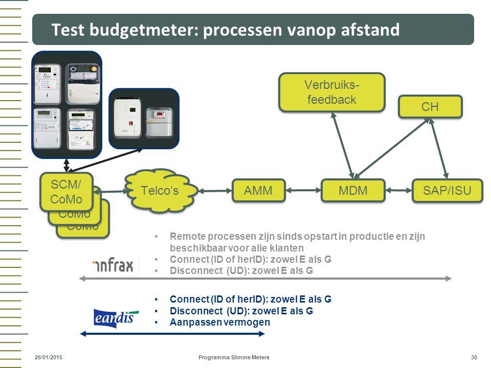 SCM/ CoMo Test budgetmeter: processen vanop afstand Programma Slimme Meters 30 26/01/2015 Telco's SAP/ISU MDM AMM SCM/ CoMo CH Verbruiks- feedback Rem