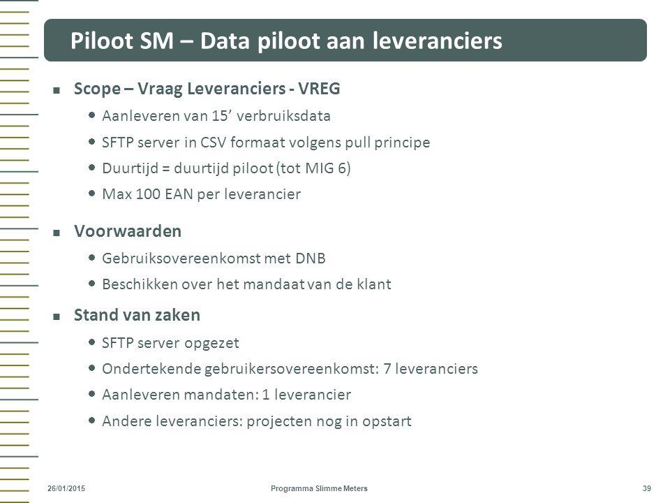 Scope – Vraag Leveranciers - VREG  Aanleveren van 15' verbruiksdata  SFTP server in CSV formaat volgens pull principe  Duurtijd = duurtijd piloot (