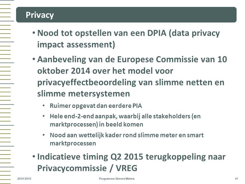 Nood tot opstellen van een DPIA (data privacy impact assessment) Aanbeveling van de Europese Commissie van 10 oktober 2014 over het model voor privacy