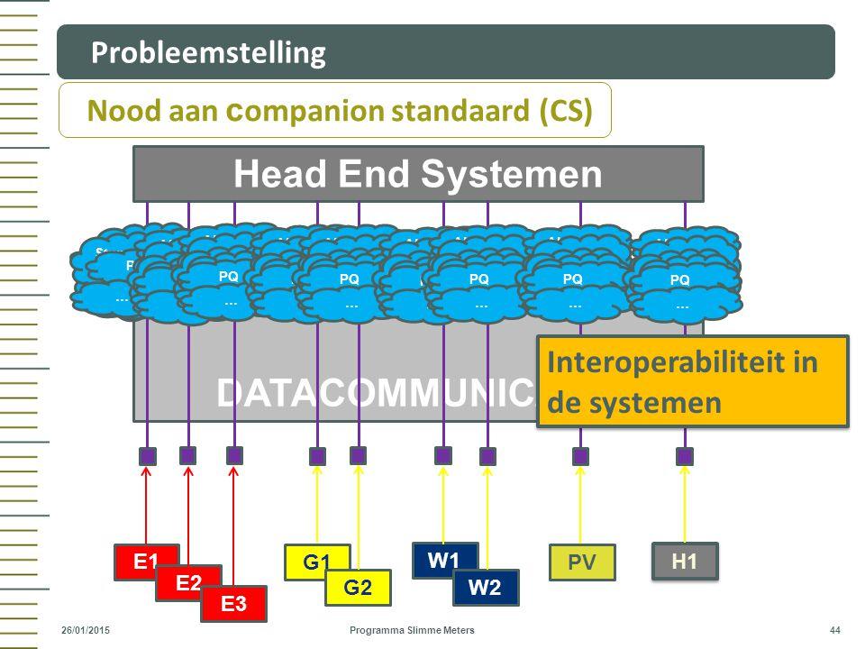 Probleemstelling Programma Slimme Meters 44 26/01/2015 DATACOMMUNICATIE Head End Systemen E1 E2 E3 G1 G2 W1 W2 PV H1 Alarmen Load profiles Event logs