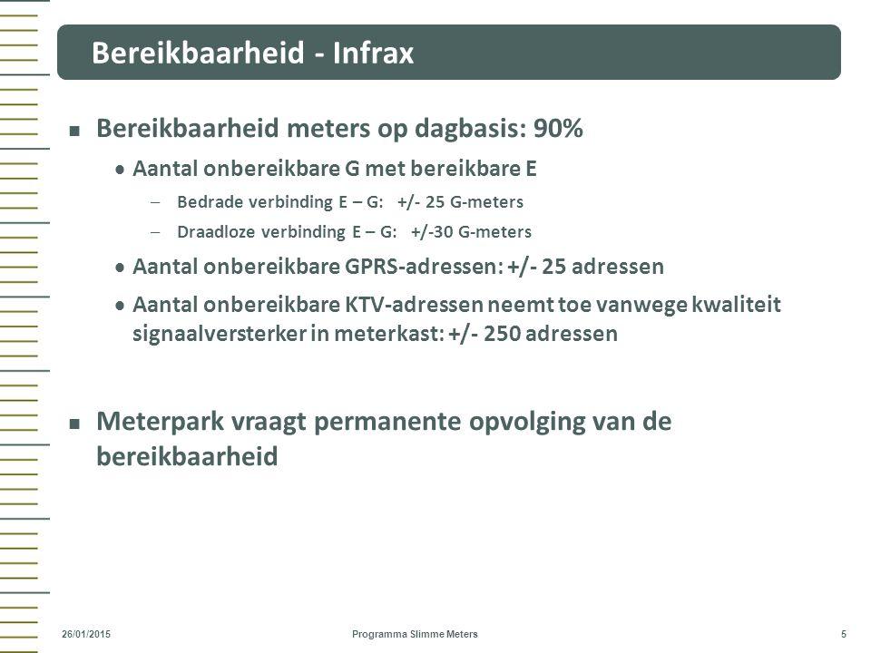 Bereikbaarheid - Infrax Programma Slimme Meters 5 26/01/2015 Bereikbaarheid meters op dagbasis: 90%  Aantal onbereikbare G met bereikbare E –Bedrade