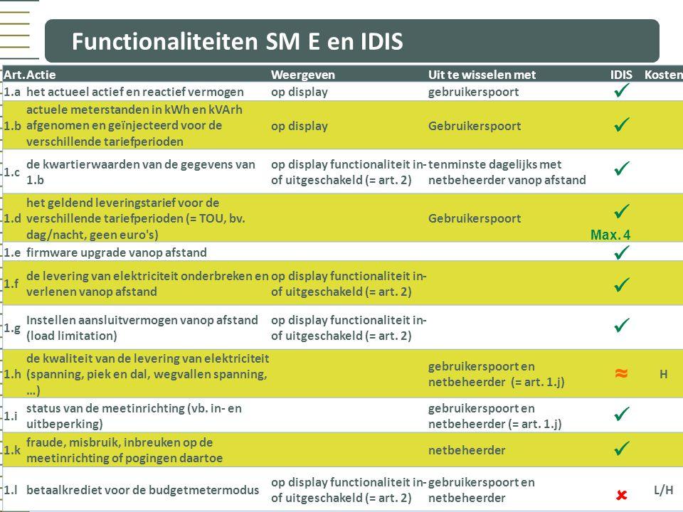 Functionaliteiten SM E en IDIS Programma Slimme Meters 51 26/01/2015 Art.ActieWeergevenUit te wisselen metIDISKosten 1.ahet actueel actief en reactief