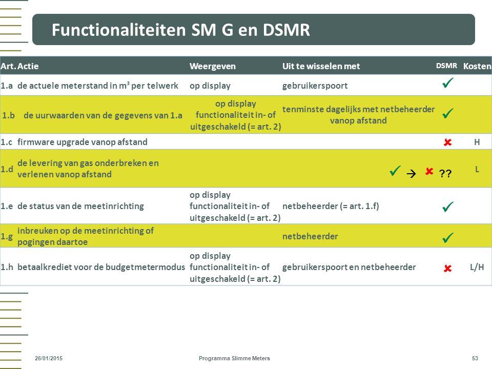 Functionaliteiten SM G en DSMR Programma Slimme Meters 53 26/01/2015 Art.ActieWeergevenUit te wisselen met DSMR Kosten 1.ade actuele meterstand in m³