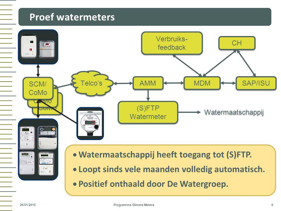 SCM/ CoMo Test budgetmeter: processen vanop afstand Programma Slimme Meters 30 26/01/2015 Telco's SAP/ISU MDM AMM SCM/ CoMo CH Verbruiks- feedback Remote processen zijn sinds opstart in productie en zijn beschikbaar voor alle klanten Connect (ID of herID): zowel E als G Disconnect (UD): zowel E als G Connect (ID of herID): zowel E als G Disconnect (UD): zowel E als G Aanpassen vermogen