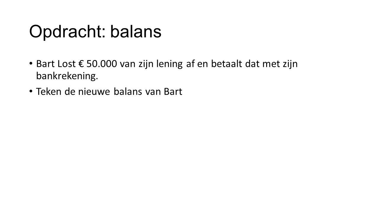 Opdracht: balans Bart Lost € 50.000 van zijn lening af en betaalt dat met zijn bankrekening. Teken de nieuwe balans van Bart
