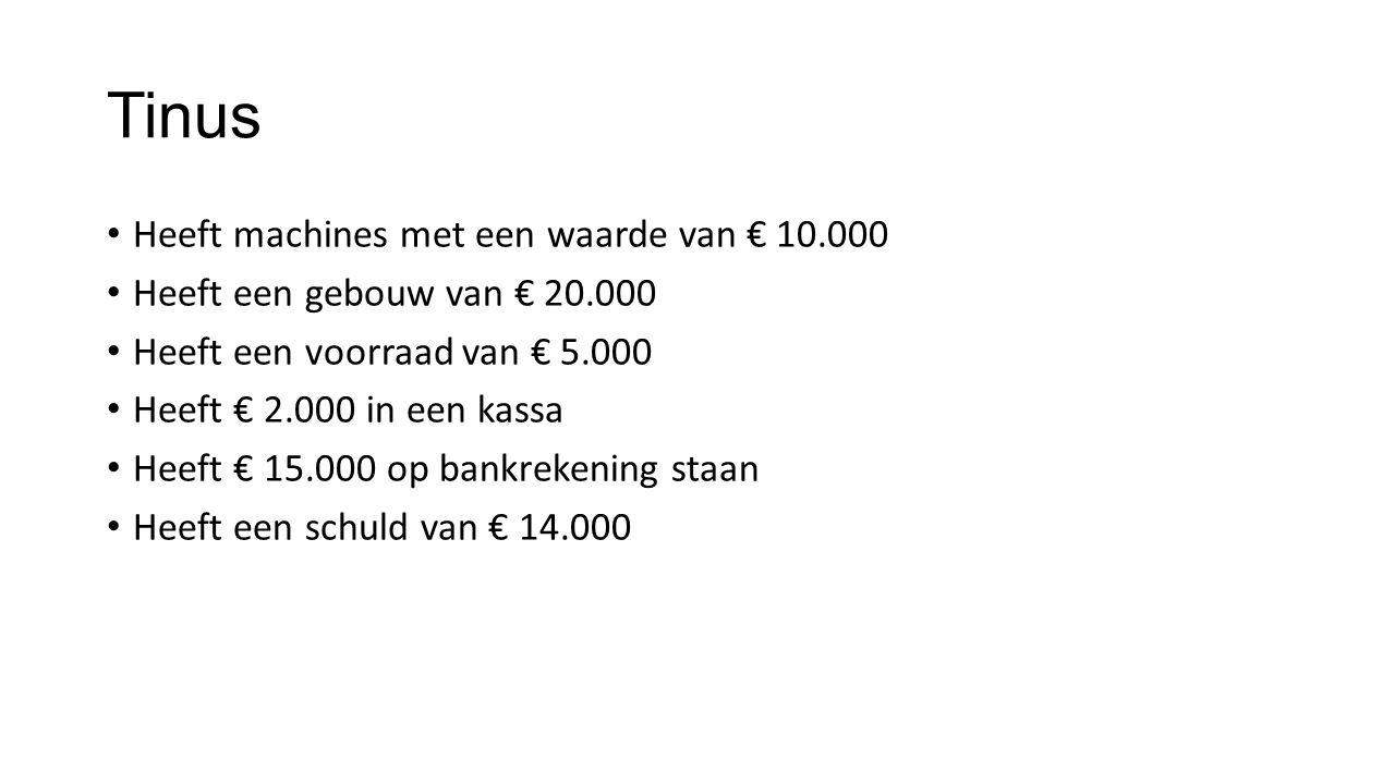 Tinus Heeft machines met een waarde van € 10.000 Heeft een gebouw van € 20.000 Heeft een voorraad van € 5.000 Heeft € 2.000 in een kassa Heeft € 15.00