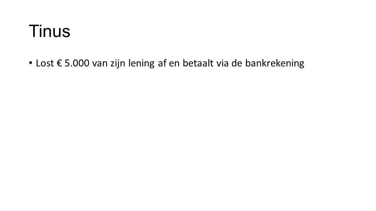 Tinus Lost € 5.000 van zijn lening af en betaalt via de bankrekening