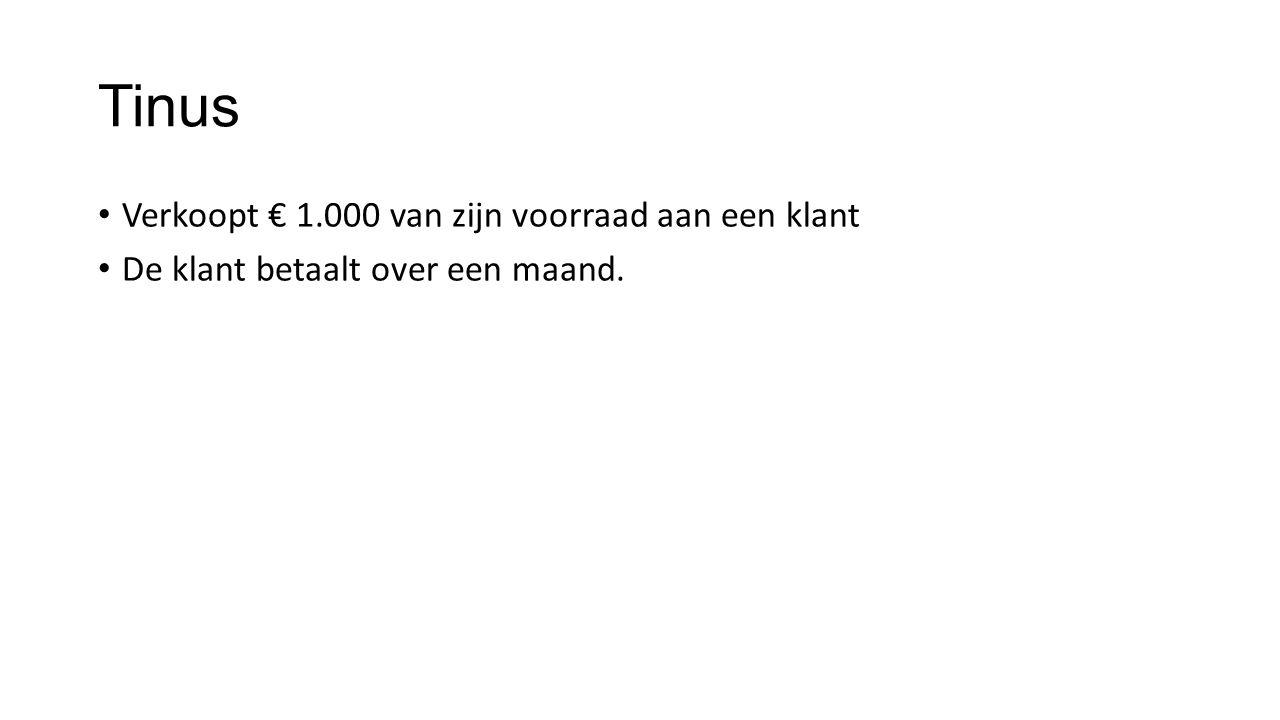 Tinus Verkoopt € 1.000 van zijn voorraad aan een klant De klant betaalt over een maand.