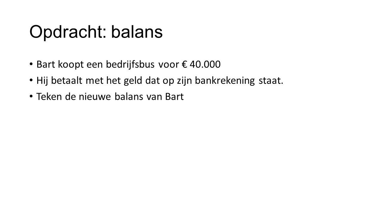 Balans Bart ActivaPassiva Bank 70.000Eigen vermogen100.000 Bus 40.000Vreemd vermogen 50.000 Meel 20.000Crediteuren 10.000 Machine 20.000 Debiteuren 10.000 Broden 00.000 totaal160.000totaal160.000