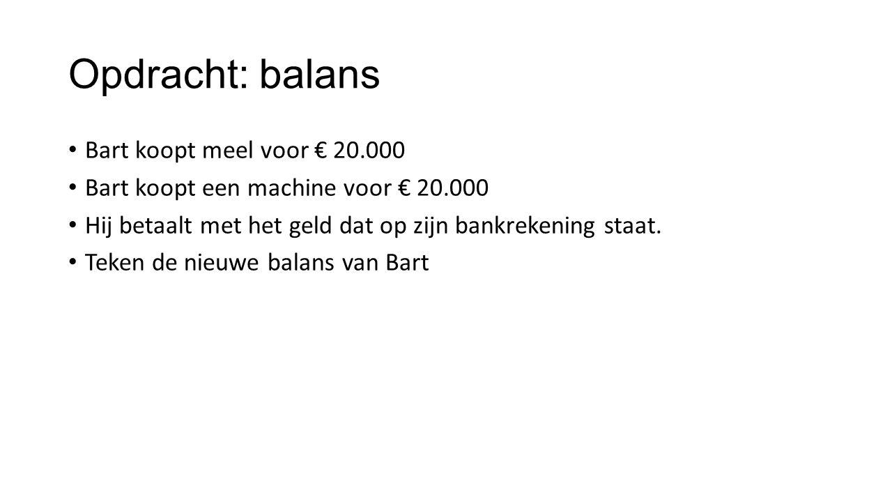Opdracht: balans Bart koopt meel voor € 20.000 Bart koopt een machine voor € 20.000 Hij betaalt met het geld dat op zijn bankrekening staat. Teken de