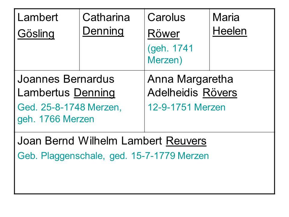 Lambert Gösling Catharina Denning Carolus Röwer (geh. 1741 Merzen) Maria Heelen Joannes Bernardus Lambertus Denning Ged. 25-8-1748 Merzen, geh. 1766 M