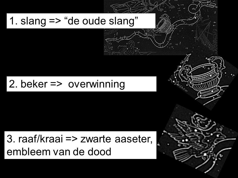 """1. slang => """"de oude slang"""" 2. beker => overwinning 3. raaf/kraai => zwarte aaseter, embleem van de dood"""