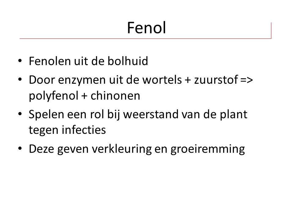 Fenol Fenolen uit de bolhuid Door enzymen uit de wortels + zuurstof => polyfenol + chinonen Spelen een rol bij weerstand van de plant tegen infecties Deze geven verkleuring en groeiremming