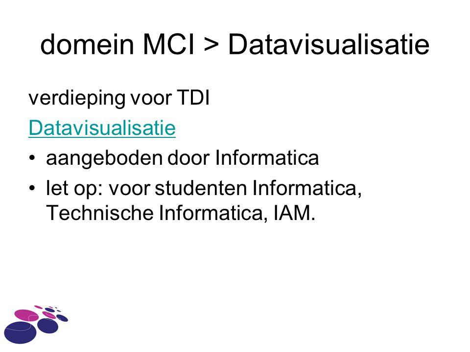 domein MCI > Datavisualisatie verdieping voor TDI Datavisualisatie aangeboden door Informatica let op: voor studenten Informatica, Technische Informatica, IAM.