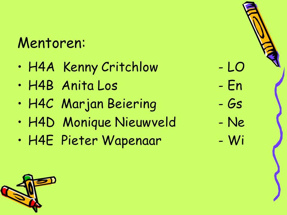 Mentoren: H4A Kenny Critchlow - LO H4B Anita Los - En H4C Marjan Beiering - Gs H4D Monique Nieuwveld - Ne H4E Pieter Wapenaar - Wi