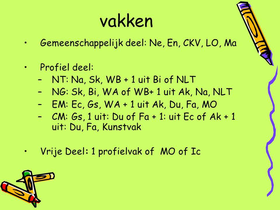 vakken Gemeenschappelijk deel: Ne, En, CKV, LO, Ma Profiel deel: –NT: Na, Sk, WB + 1 uit Bi of NLT –NG: Sk, Bi, WA of WB+ 1 uit Ak, Na, NLT –EM: Ec, G