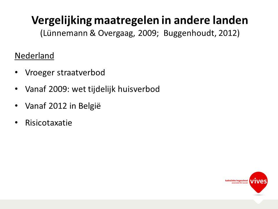 Vergelijking maatregelen in andere landen (Lünnemann & Overgaag, 2009; Buggenhoudt, 2012) Nederland Vroeger straatverbod Vanaf 2009: wet tijdelijk hui
