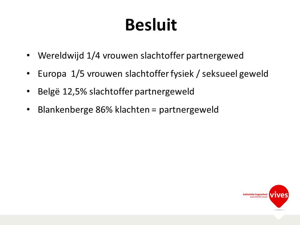 Besluit Wereldwijd 1/4 vrouwen slachtoffer partnergewed Europa 1/5 vrouwen slachtoffer fysiek / seksueel geweld Belgë 12,5% slachtoffer partnergeweld