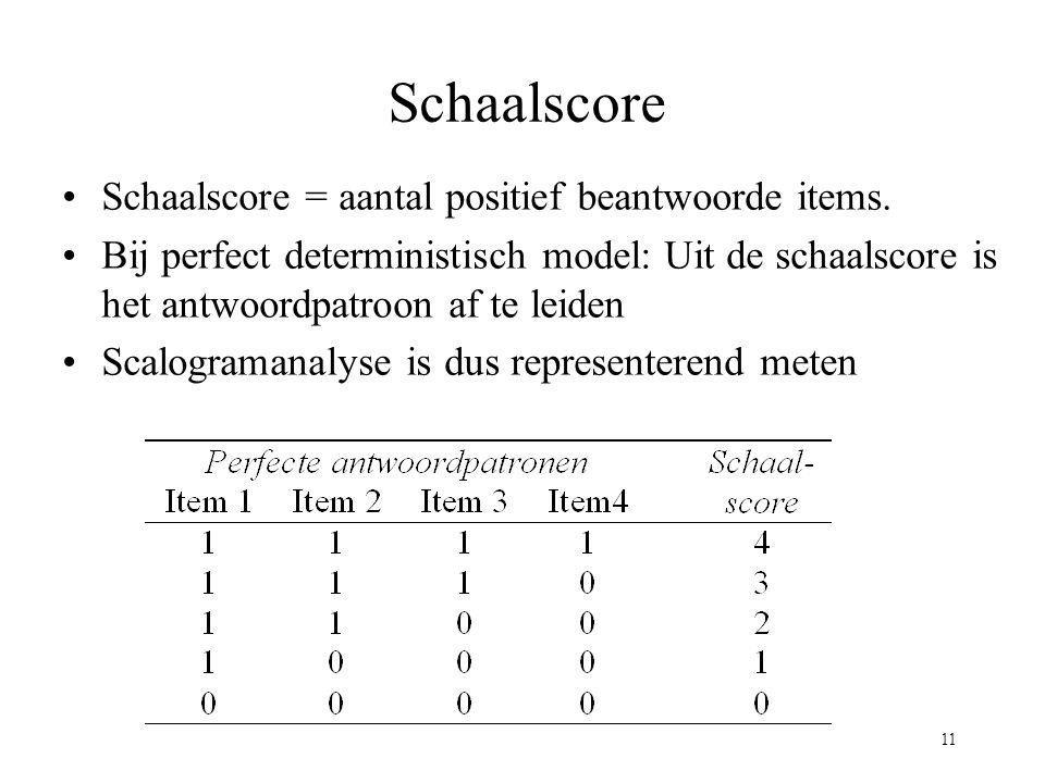 11 Schaalscore Schaalscore = aantal positief beantwoorde items. Bij perfect deterministisch model: Uit de schaalscore is het antwoordpatroon af te lei