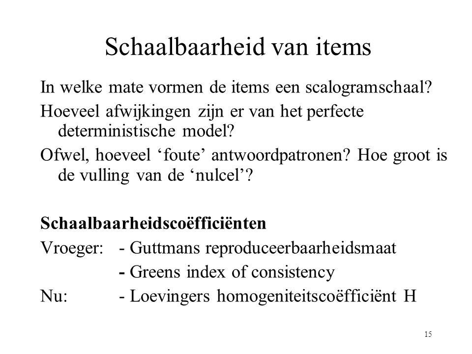 15 Schaalbaarheid van items In welke mate vormen de items een scalogramschaal? Hoeveel afwijkingen zijn er van het perfecte deterministische model? Of
