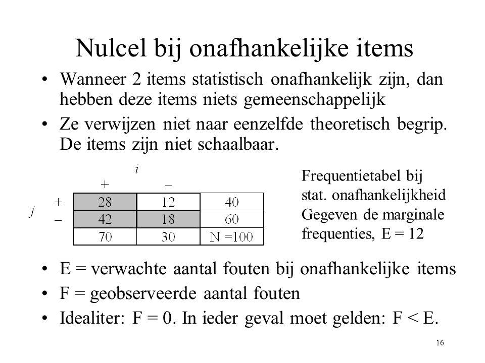 16 Nulcel bij onafhankelijke items Wanneer 2 items statistisch onafhankelijk zijn, dan hebben deze items niets gemeenschappelijk Ze verwijzen niet naa