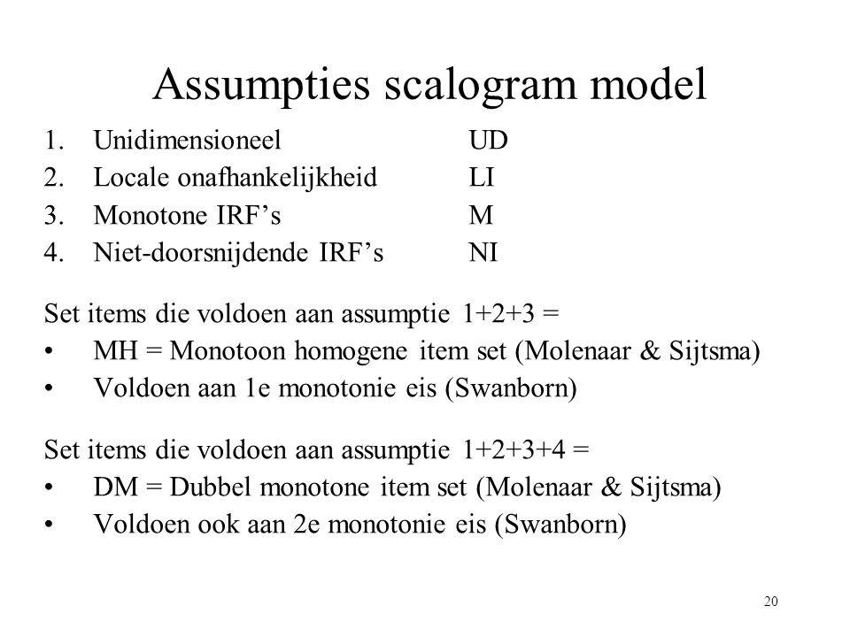 20 Assumpties scalogram model 1.UnidimensioneelUD 2.Locale onafhankelijkheidLI 3.Monotone IRF'sM 4.Niet-doorsnijdende IRF'sNI Set items die voldoen aa