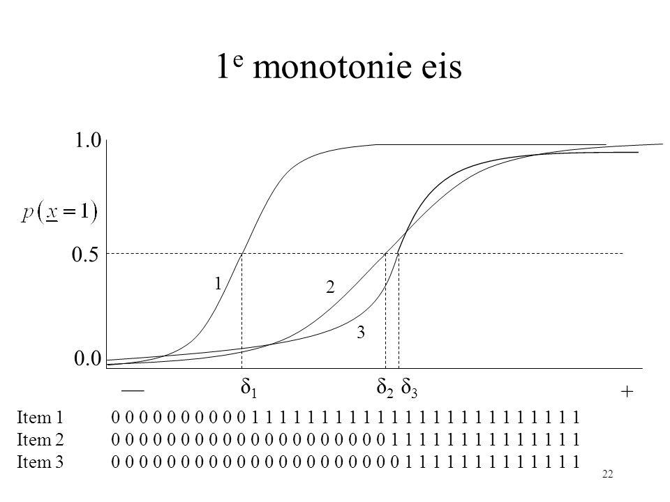 22 1 e monotonie eis — + 1.0 0.0 δ3δ3 0.5 δ2δ2 δ1δ1 Item 1 0 0 0 0 0 0 0 0 0 0 1 1 1 1 1 1 1 1 1 1 1 1 1 1 1 1 1 1 1 1 1 1 1 1 Item 2 0 0 0 0 0 0 0 0