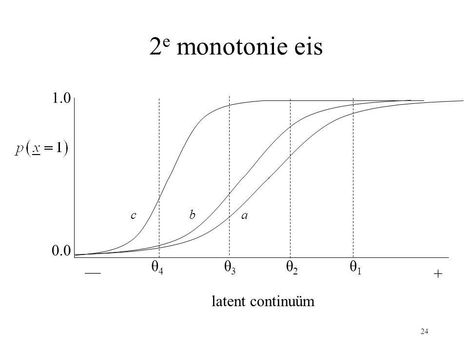 24 2 e monotonie eis — + latent continuüm 1.0 0.0 θ1θ1 θ2θ2 θ3θ3 θ4θ4 abc