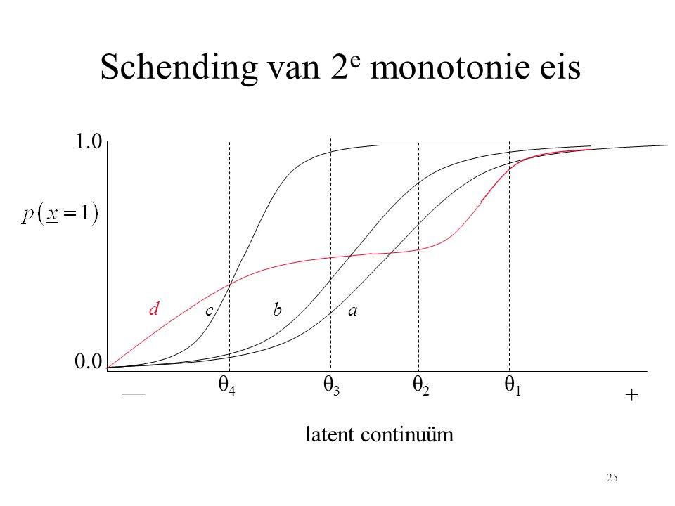 25 Schending van 2 e monotonie eis — + latent continuüm 1.0 0.0 θ1θ1 θ2θ2 θ3θ3 θ4θ4 abc d