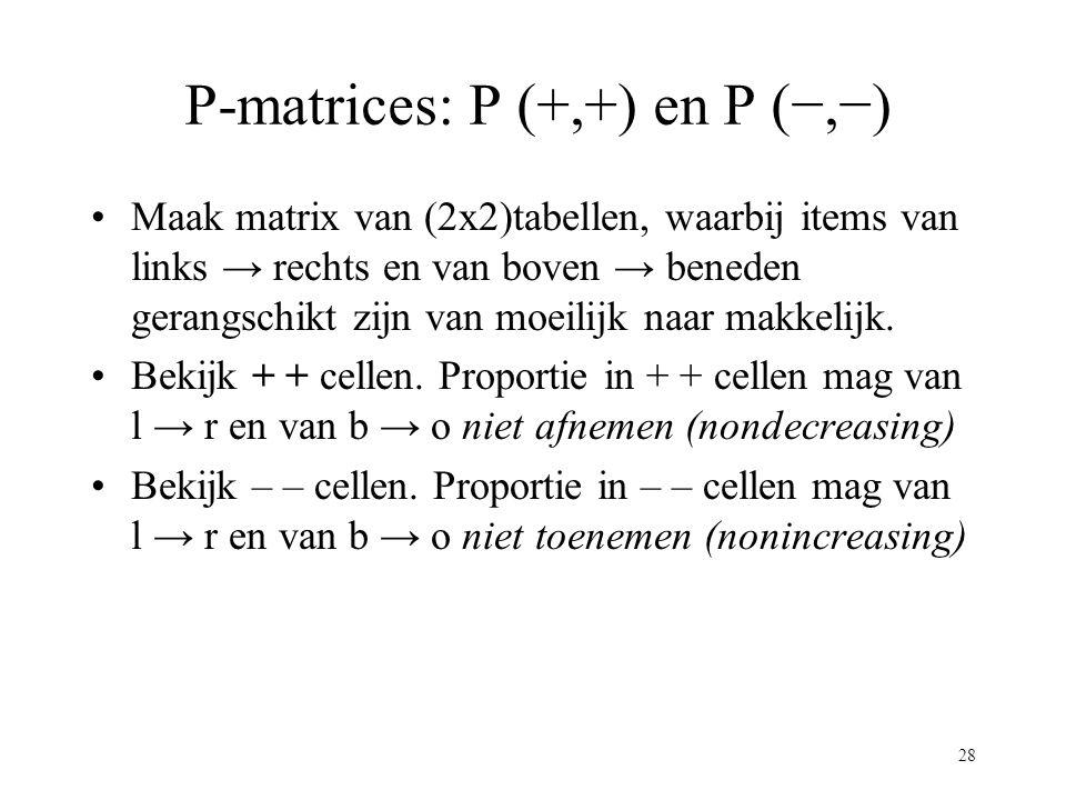 28 P-matrices: P (+,+) en P (−,−) Maak matrix van (2x2)tabellen, waarbij items van links → rechts en van boven → beneden gerangschikt zijn van moeilij