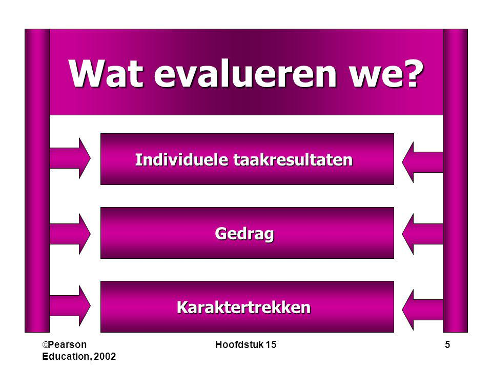  Pearson Education, 2002 Hoofdstuk 156 Wie moet de evaluatie uitvoeren.