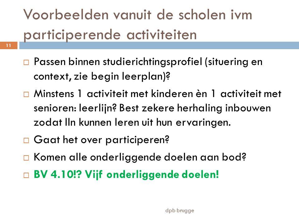 Voorbeelden vanuit de scholen ivm participerende activiteiten  Passen binnen studierichtingsprofiel (situering en context, zie begin leerplan).