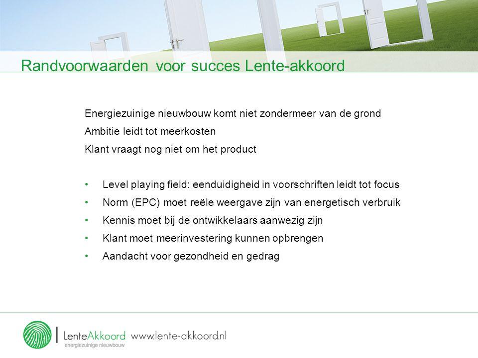 Randvoorwaarden voor succes Lente-akkoord Energiezuinige nieuwbouw komt niet zondermeer van de grond Ambitie leidt tot meerkosten Klant vraagt nog nie