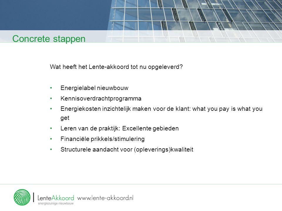 Concrete stappen Wat heeft het Lente-akkoord tot nu opgeleverd.