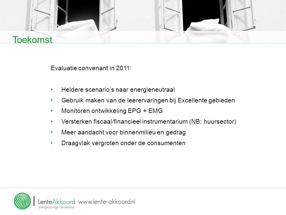 Toekomst Evaluatie convenant in 2011: Heldere scenario's naar energieneutraal Gebruik maken van de leerervaringen bij Excellente gebieden Monitoren on