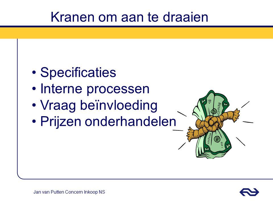 E-procurement Jan van Putten Concern Inkoop juni 2007