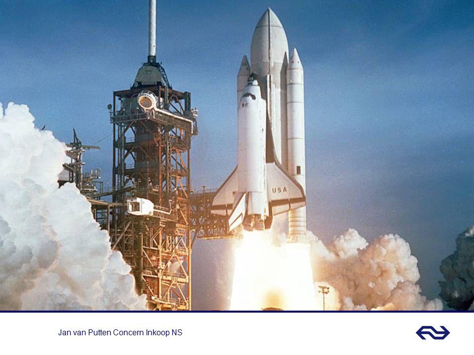 Jan van Putten Concern Inkoop NS Het belang van standaardisatie De Overeenkomst tussen de draagraketten van een spaceshuttle en de breedte van een paa