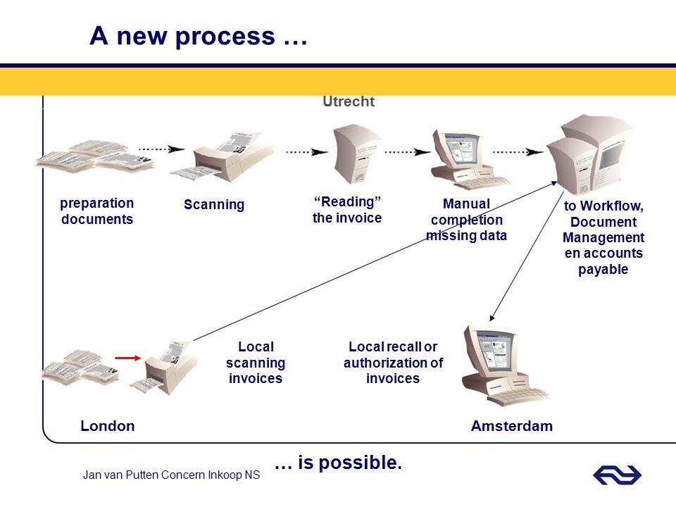 P2P proces en inkoop Door standaardisatie van processen is veel te winnen Geld zowel in het administratieve- Als in het commerciële proces