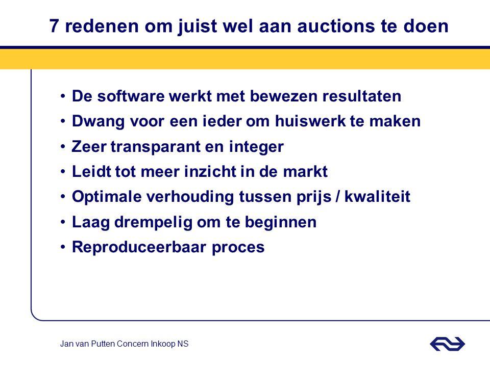 Jan van Putten Concern Inkoop NS 7 redenen om niet aan auctions te doen 1.Wij kopen al scherp in, bovendien ben ik beter dan een computer 2.We hebben